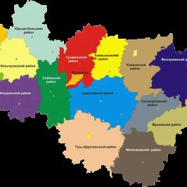 Кадастровое деление РФ: государственный учет земель