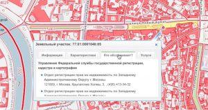 Какие данные отображены на Публичной карте?